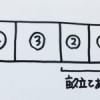 はじめての種まき☆初心者家庭菜園
