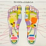 足裏リフレ(ヴァイタフレックス)とYLアロマ対応図